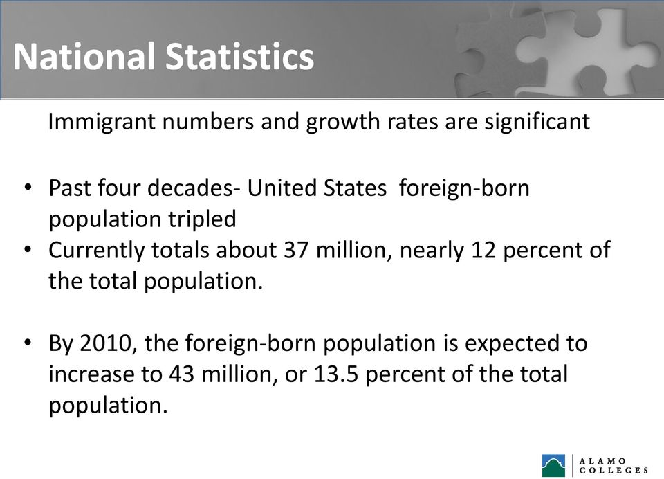 million, nearly 12 percent of the total population.