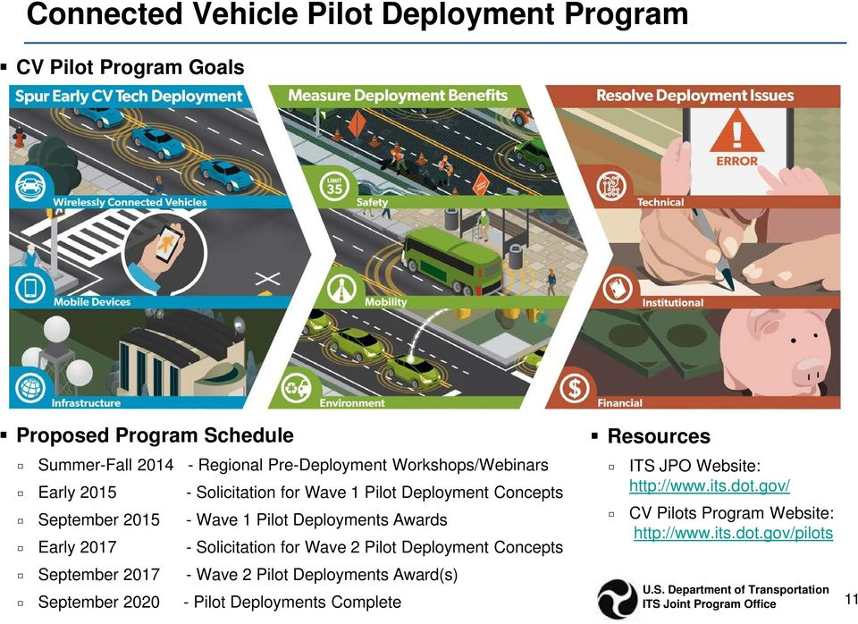 Deployments Awards Early 2017 - Solicitation for Wave 2 Pilot Deployment Concepts September 2017 - Wave 2 Pilot Deployments Award(s)