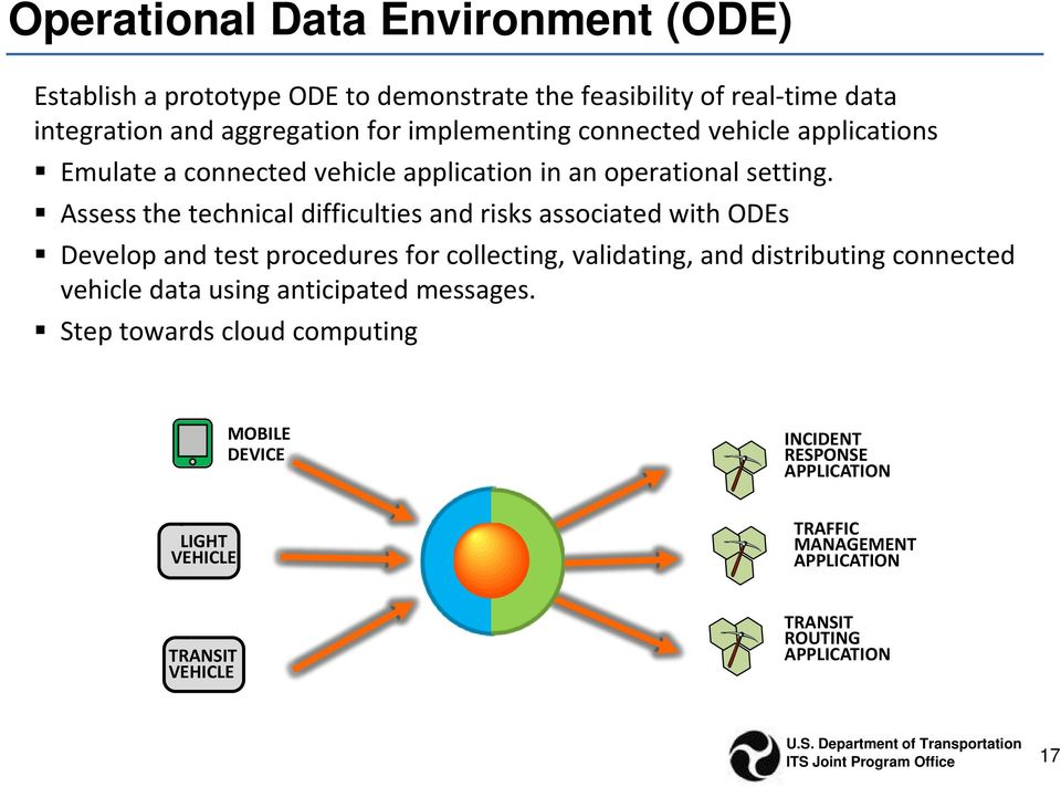 Assess the technical difficulties and risks associated with ODEs Develop and test procedures for collecting, validating, and distributing connected