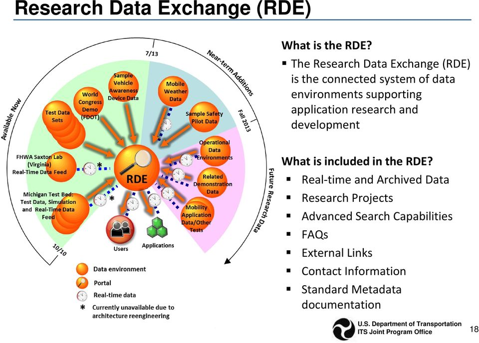supporting application research and development What is included in the RDE?