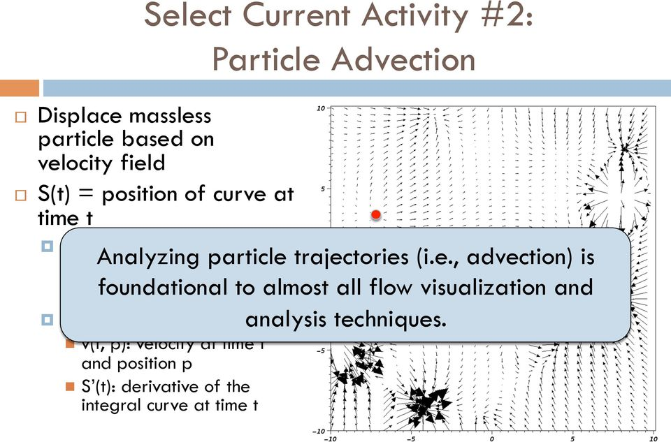 time t and position p n S (t): derivative of the integral curve at time t Particle Advection Analyzing