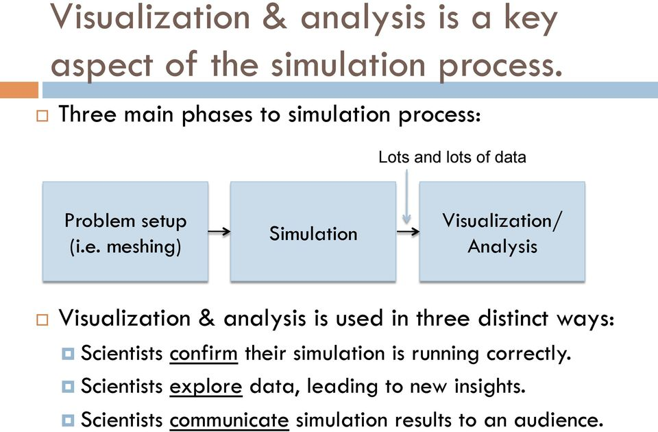 Visualization/ Analysis Visualization & analysis is used in three distinct ways: Scientists confirm