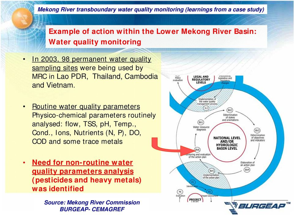 Routine water quality parameters Physico-chemical parameters routinely analysed: flow, TSS, ph, Temp., Cond.