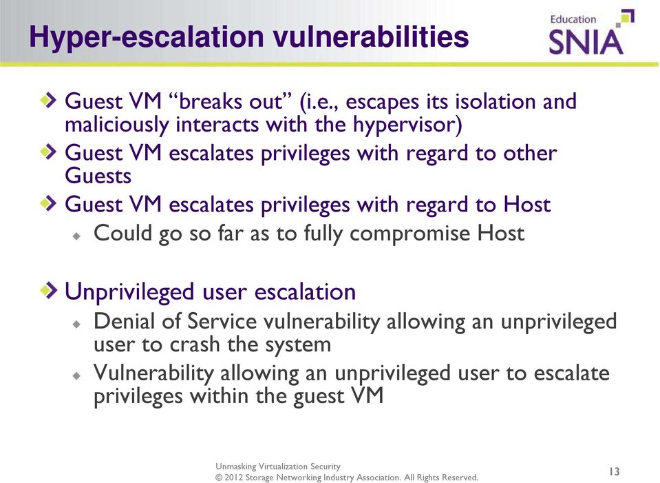 Could go so far as to fully compromise Host Unprivileged user escalation Denial of Service vulnerability allowing an