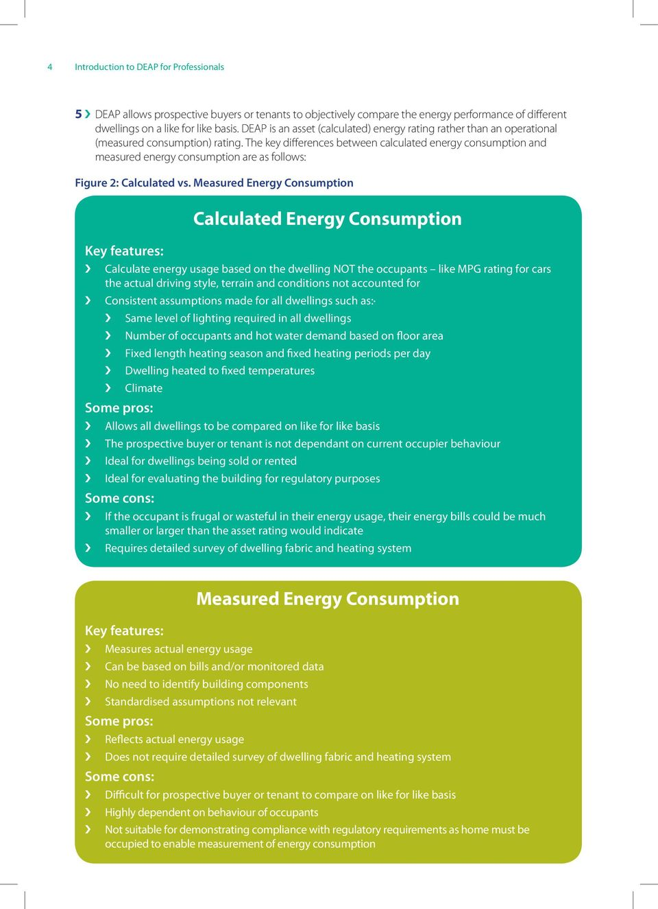 The key differences between calculated energy consumption and measured energy consumption are as follows: Figure 2: Calculated vs.