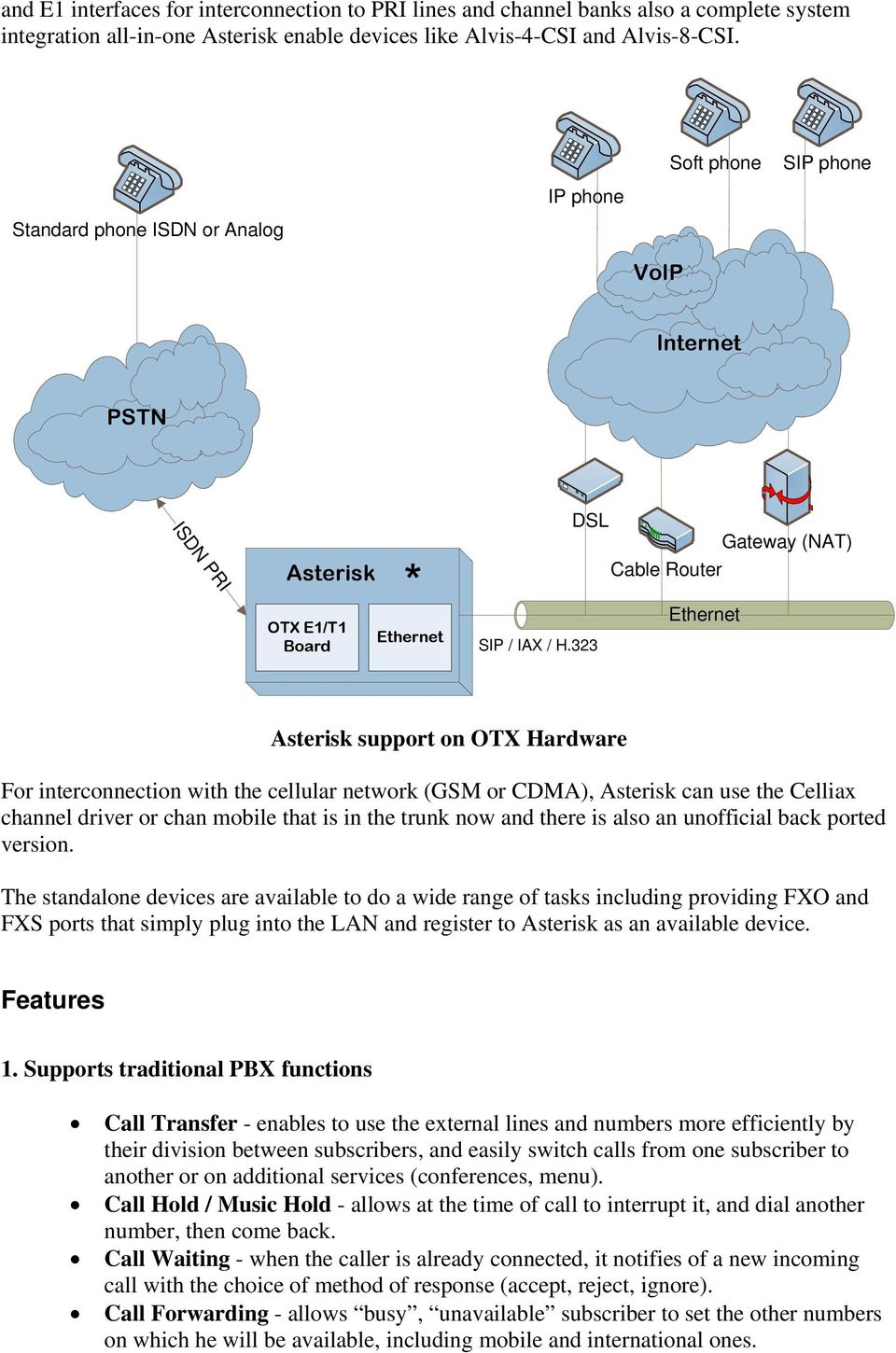323 Ethernet Asterisk support on OTX Hardware For interconnection with the cellular network (GSM or CDMA), Asterisk can use the Celliax channel driver or chan mobile that is in the trunk now and