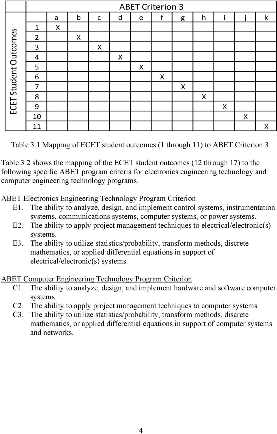 2 shows the mapping of the ECET student outcomes (12 through 17) to the following specific ABET program criteria for electronics engineering technology and computer engineering technology programs.