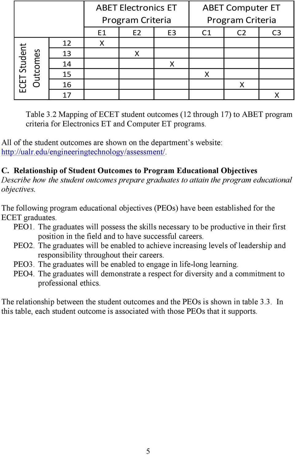 edu/engineeringtechnology/assessment/. C.