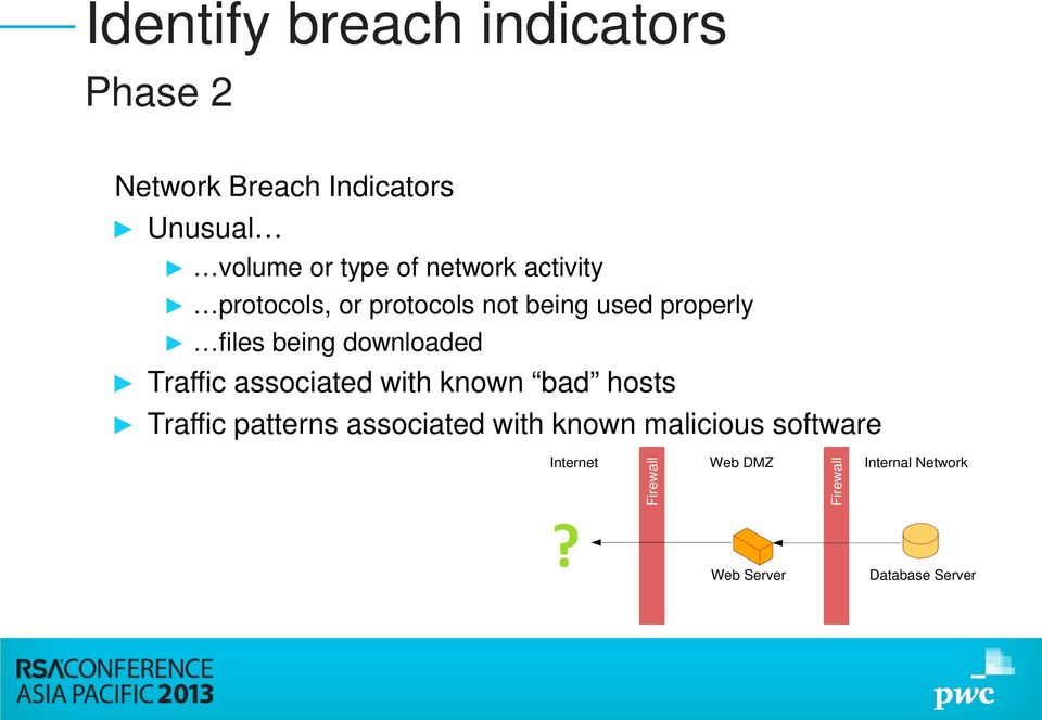 Traffic associated with known bad hosts Traffic patterns associated with known