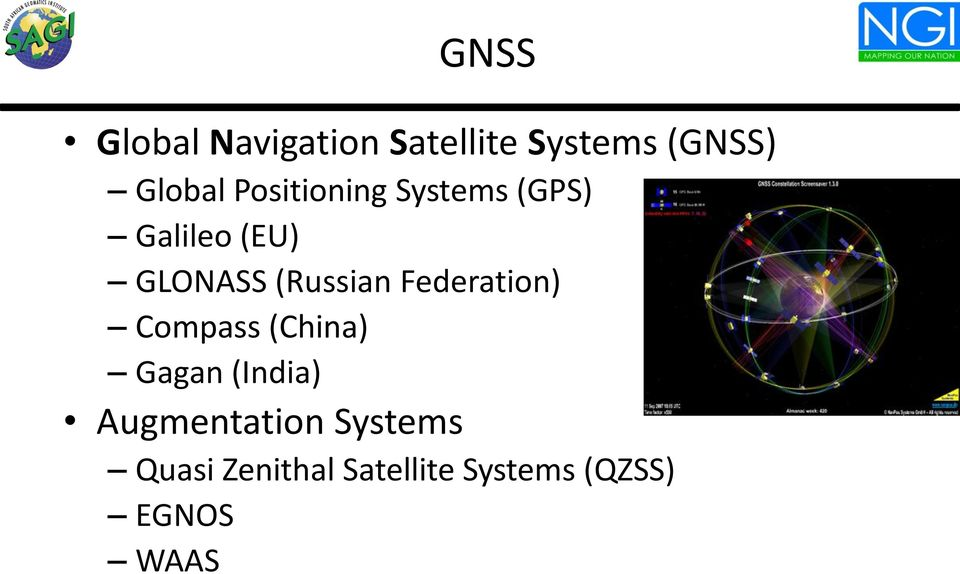 Federation) Compass (China) Gagan (India) Augmentation