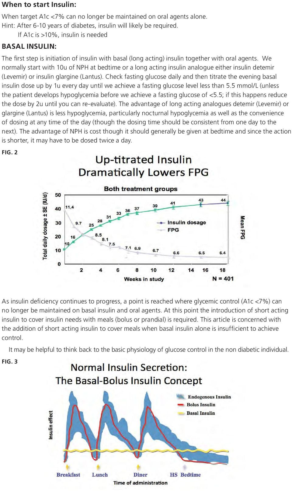 We normally start with 10u of NPH at bedtime or a long acting insulin analogue either insulin detemir (Levemir) or insulin glargine (Lantus).
