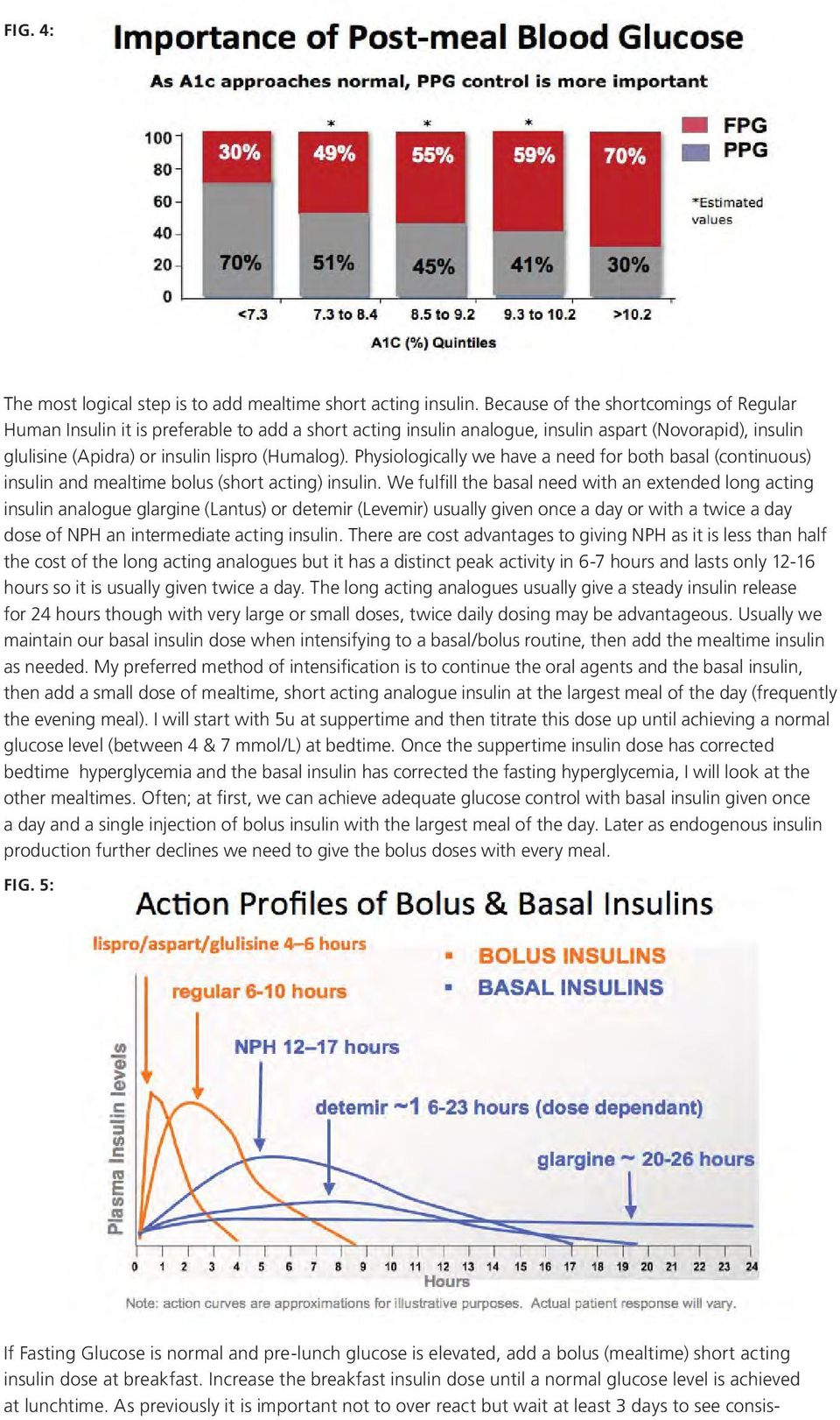 Physiologically we have a need for both basal (continuous) insulin and mealtime bolus (short acting) insulin.