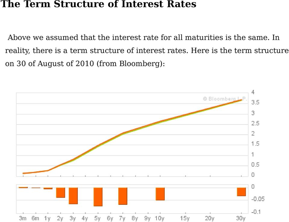 In reality, there is a term structure of interest rates.