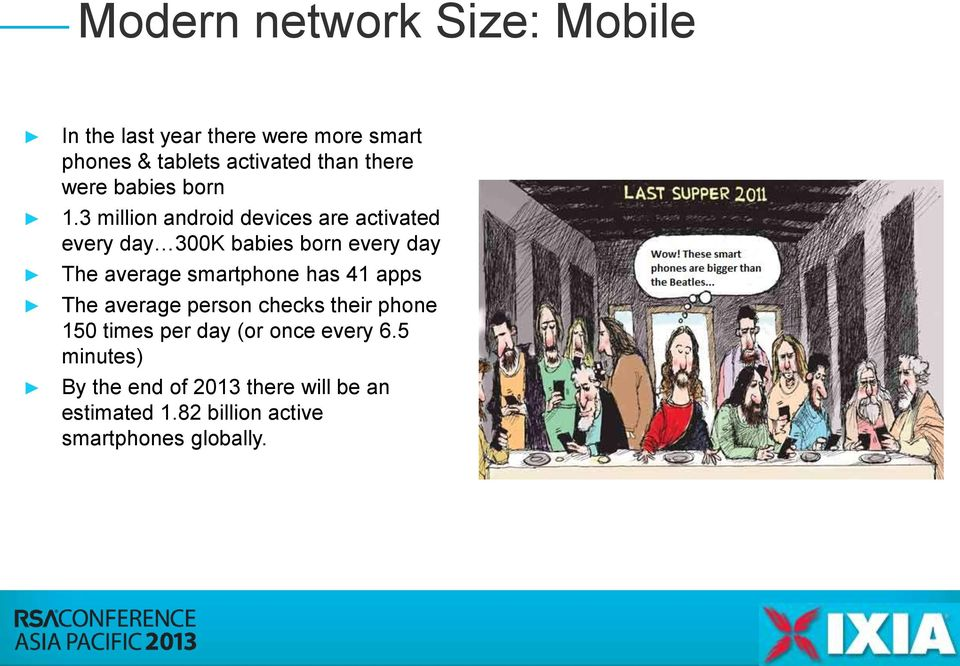 3 million android devices are activated every day 300K babies born every day The average smartphone