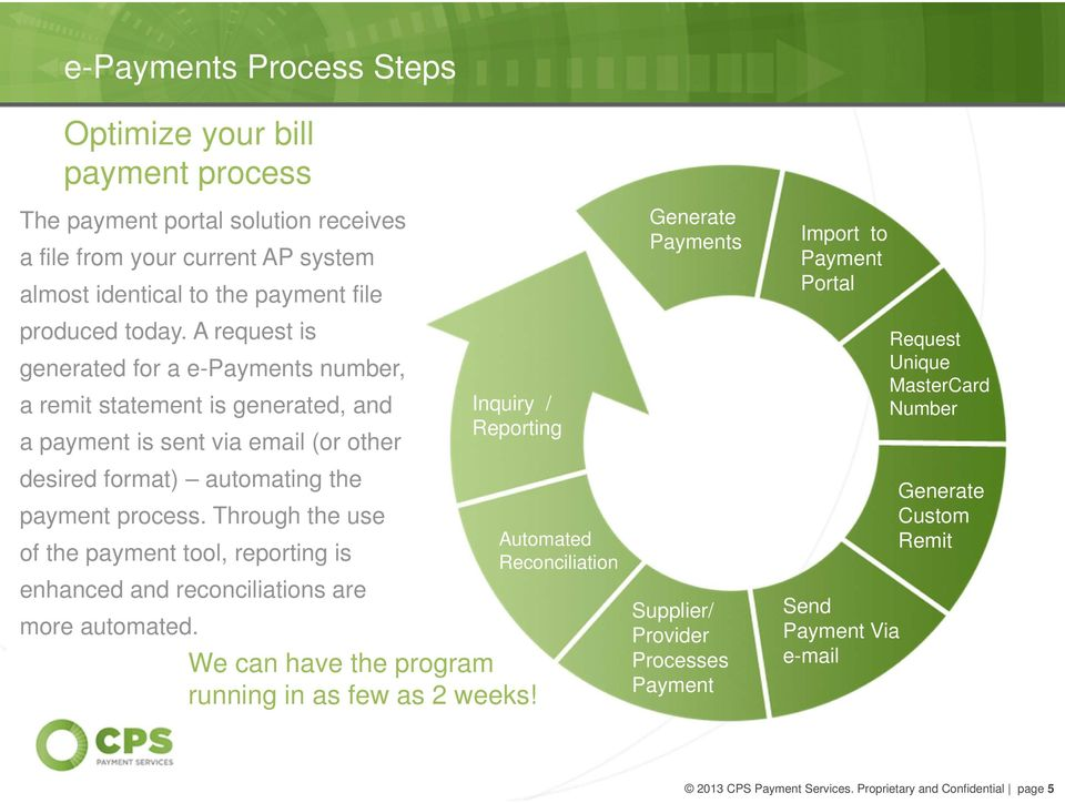 Through the use of the payment tool, reporting is enhanced and reconciliations are more automated. Inquiry / Reporting We can have the program running in as few as 2 weeks!