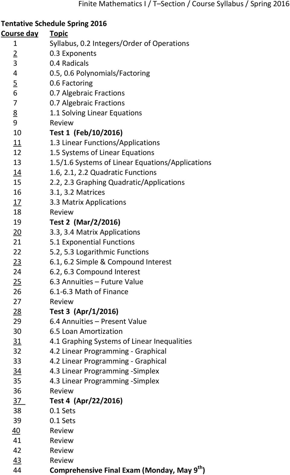 6 Systems of Linear Equations/Applications 14 1.6, 2.1, 2.2 Quadratic Functions 15 2.2, 2.3 Graphing Quadratic/Applications 16 3.1, 3.2 Matrices 17 3.