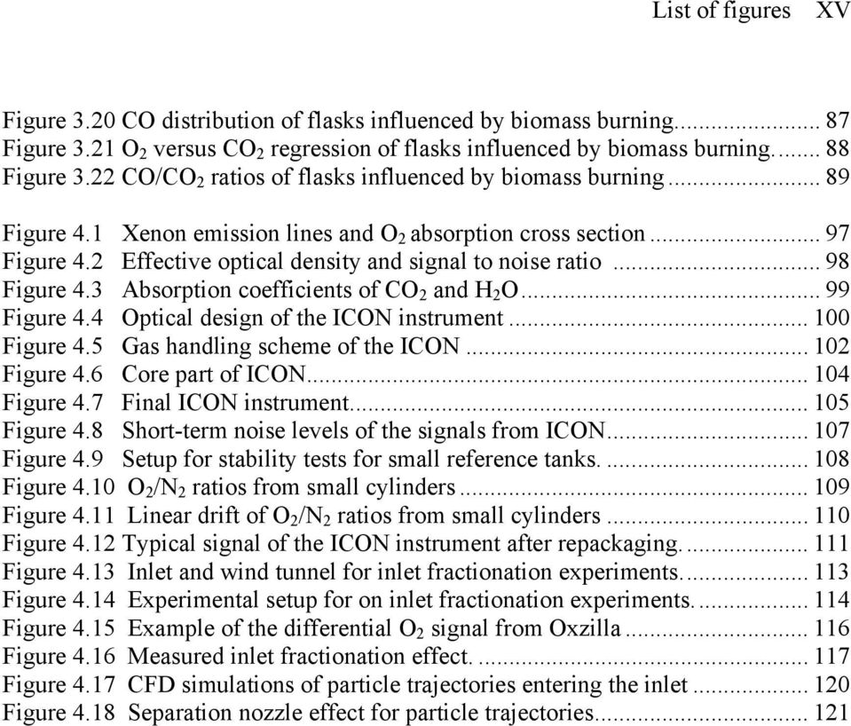 .. 98 Figure 4.3 Absorption coefficients of CO 2 and H 2 O... 99 Figure 4.4 Optical design of the ICON instrument... 100 Figure 4.5 Gas handling scheme of the ICON... 102 Figure 4.6 Core part of ICON.