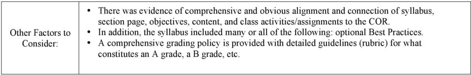 In addition, the syllabus included many or all of the following: optional Best Practices.