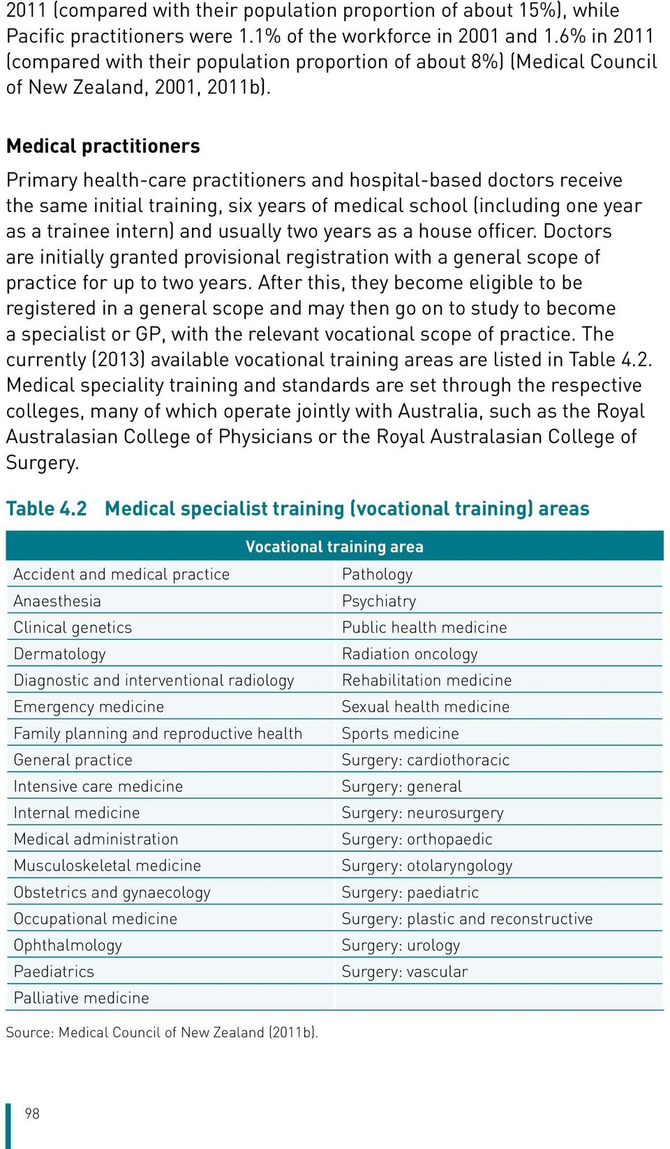 Medical practitioners Primary health-care practitioners and hospital-based doctors receive the same initial training, six years of medical school (including one year as a trainee intern) and usually