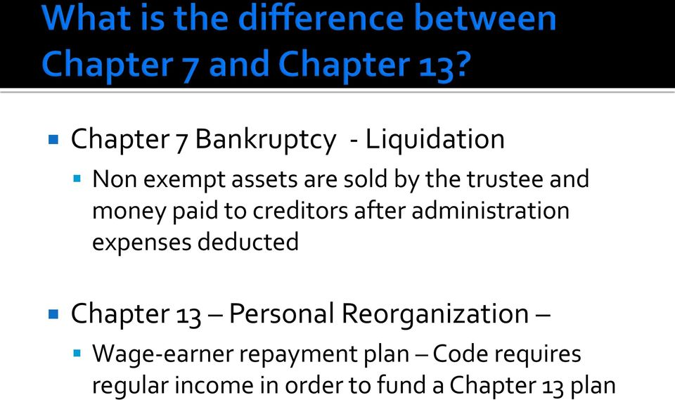 expenses deducted Chapter 13 Personal Reorganization Wage-earner