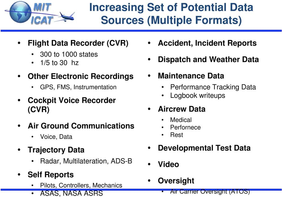 Multilateration, ADS-B Self Reports Pilots, Controllers, Mechanics ASAS, NASA ASRS Accident, Incident Reports Dispatch and Weather Data