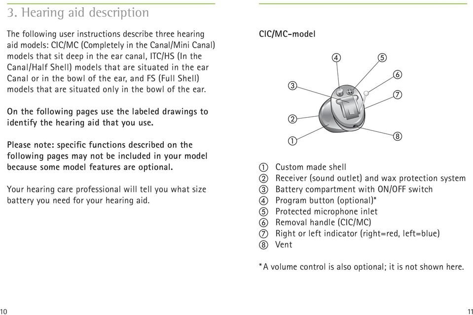 On the following pages use the labeled drawings to identify the hearing aid that you use.
