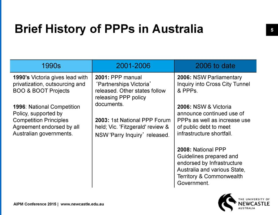 2003: 1st National PPP Forum held; Vic. 'Fitzgerald' review & NSW 'Parry Inquiry released. 2006: NSW Parliamentary Inquiry into Cross City Tunnel & PPPs.