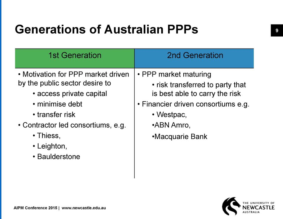 g. Thiess, Leighton, Baulderstone 2nd Generation PPP market maturing risk transferred to party