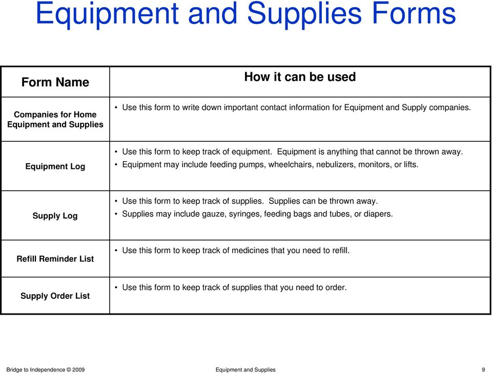 Equipment may include feeding pumps, wheelchairs, nebulizers, monitors, or lifts. Supply Log Use this form to keep track of supplies. Supplies can be thrown away.