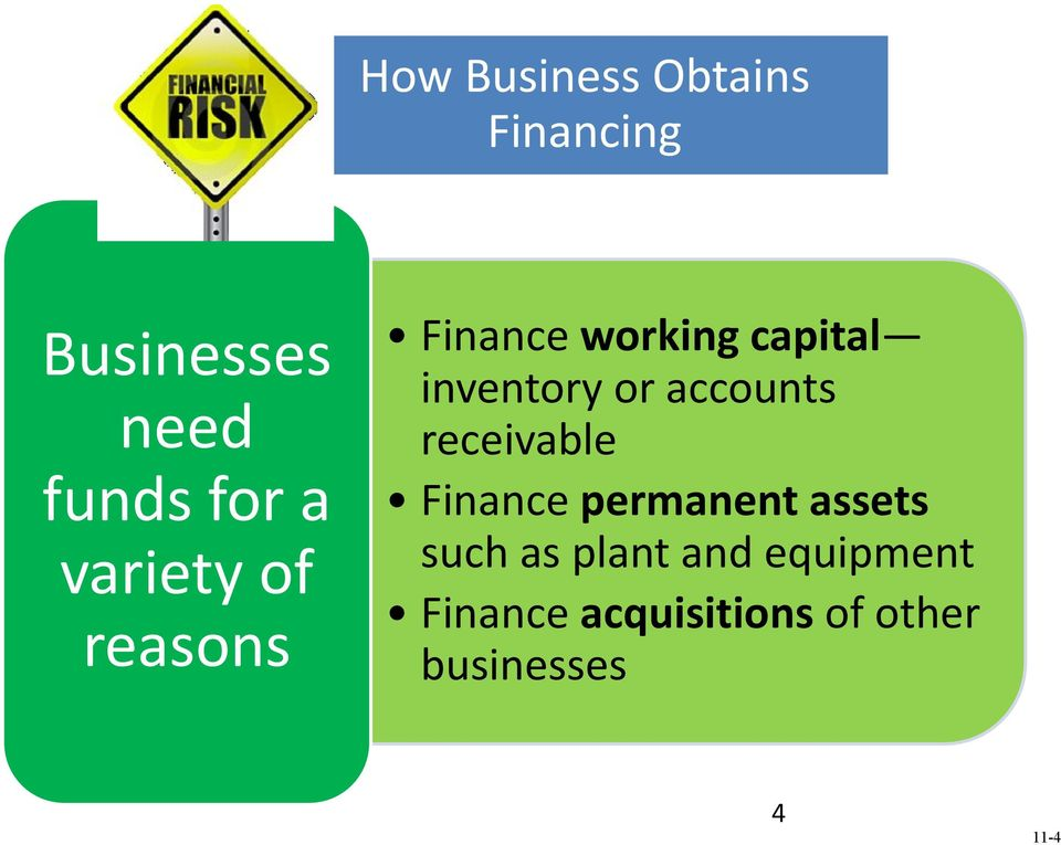 accounts receivable Finance permanent assets such as plant