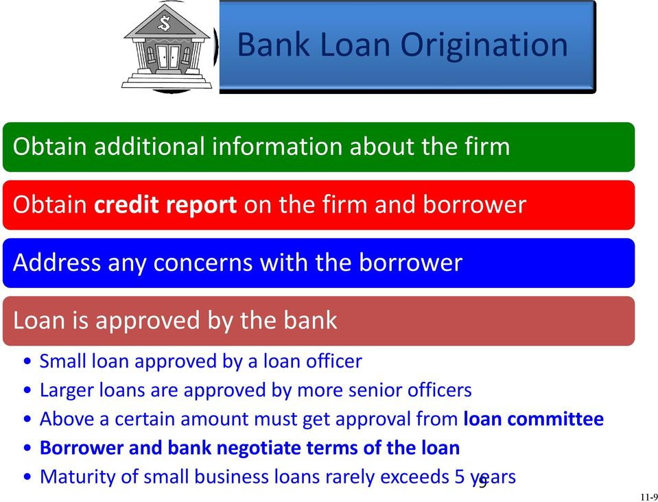 officer Larger loans are approved by more senior officers Above a certain amount must get approval from loan