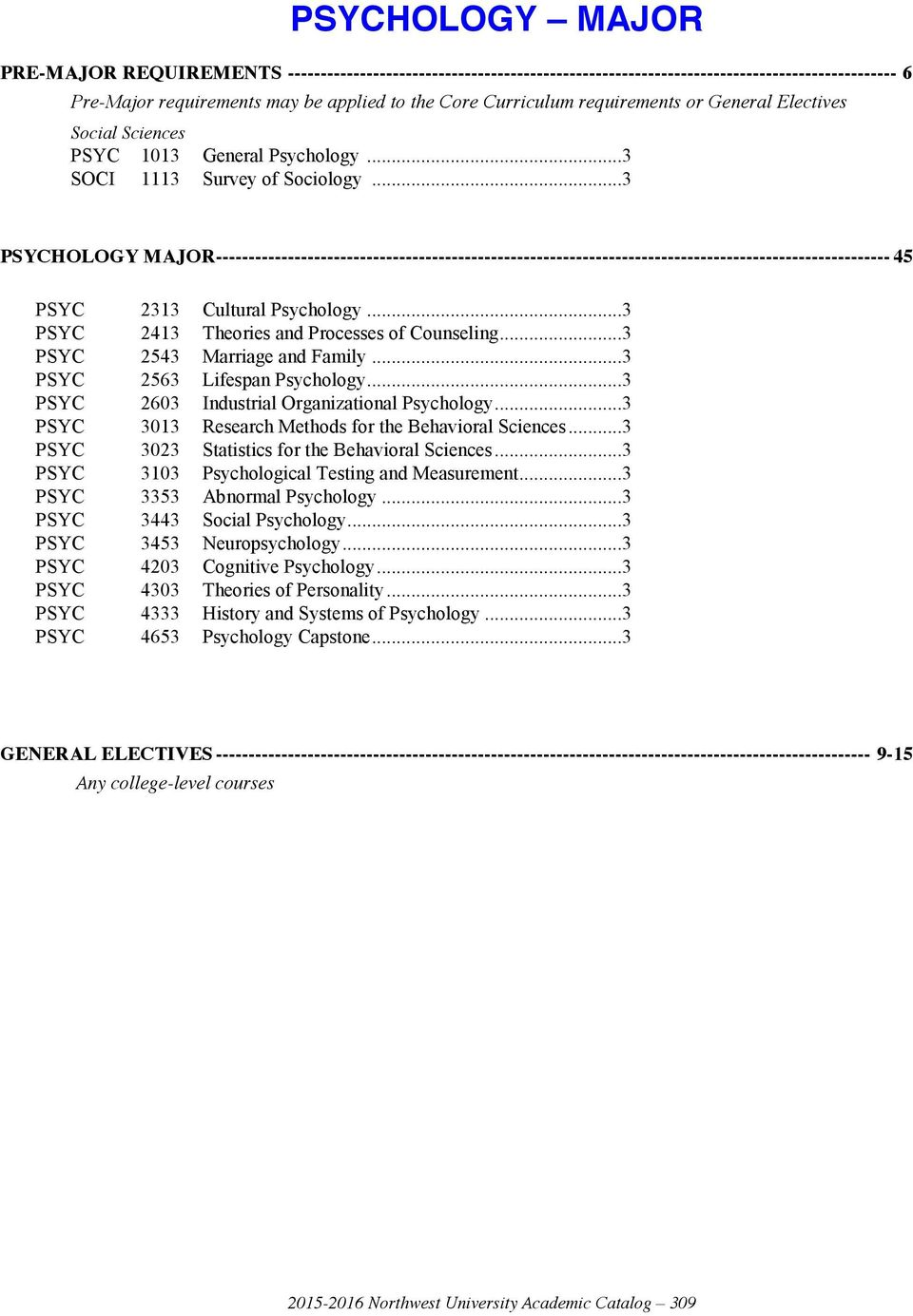 ..3 PSYCHOLOGY MAJOR ------------------------------------------------------------------------------------------------------- 45 PSYC 2313 Cultural Psychology.