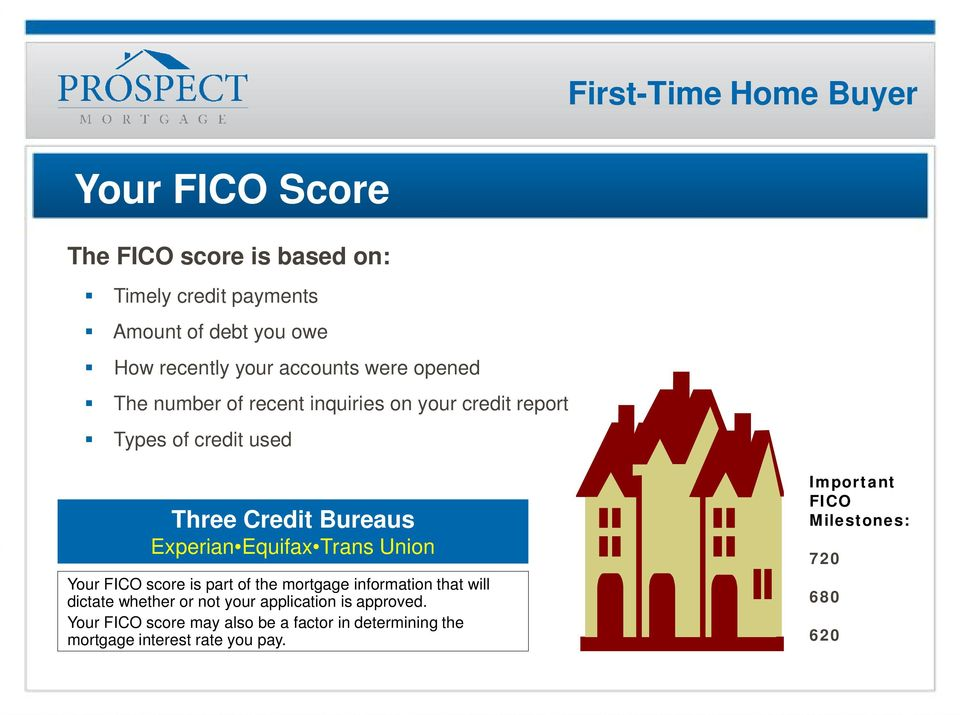 Trans Union Your FICO score is part of the mortgage information that will dictate whether or not your application is
