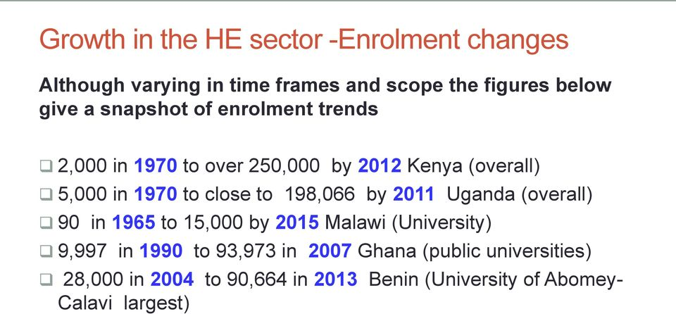 198,066 by 2011 Uganda (overall) 90 in 1965 to 15,000 by 2015 Malawi (University) 9,997 in 1990 to 93,973 in