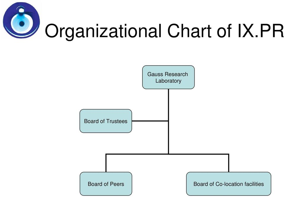 Board of Trustees Board of