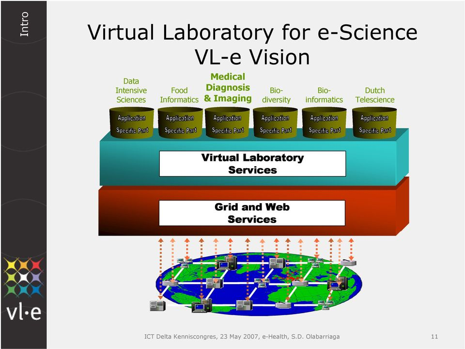 Bioinformatics Dutch Telescience Virtual Laboratory Services Grid and