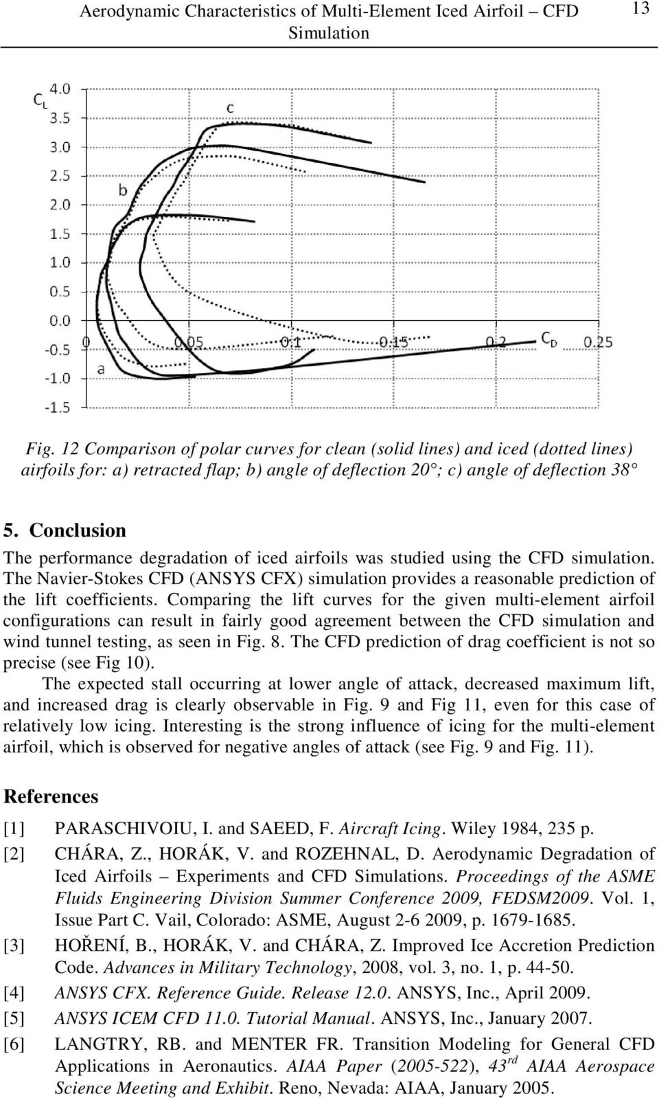 Conclusion The performance degradation of iced airfoils was studied using the CFD simulation. The Navier-Stokes CFD (ANSYS CFX) simulation provides a reasonable prediction of the lift coefficients.