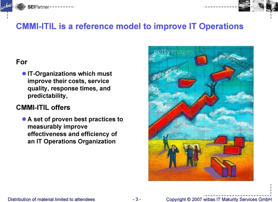 CMMI-ITIL offers A set of proven best practices to measurably improve effectiveness and