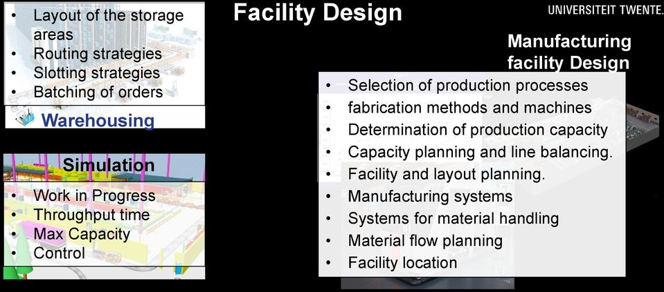 processes fabrication methods and machines Determination of production capacity Capacity planning and line balancing.