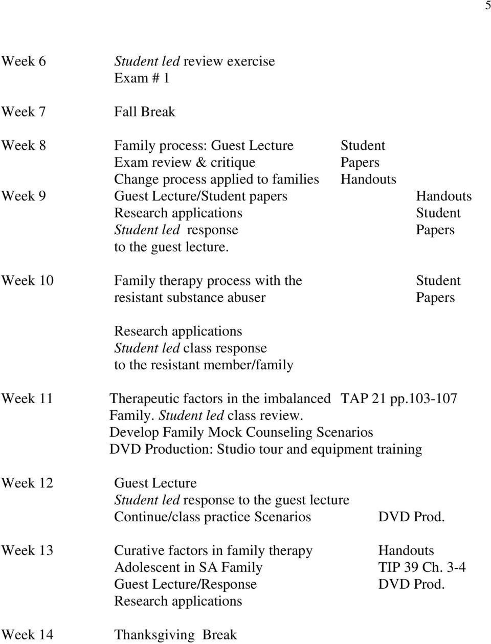 Week 10 Family therapy process with the Student resistant substance abuser Papers Student led class response to the resistant member/family Week 11 Therapeutic factors in the imbalanced TAP 21 pp.