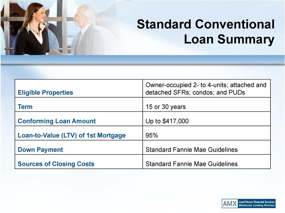 Loan Amount Up to $417,000 Loan-to-Value (LTV) of 1st Mortgage 95% Down Payment