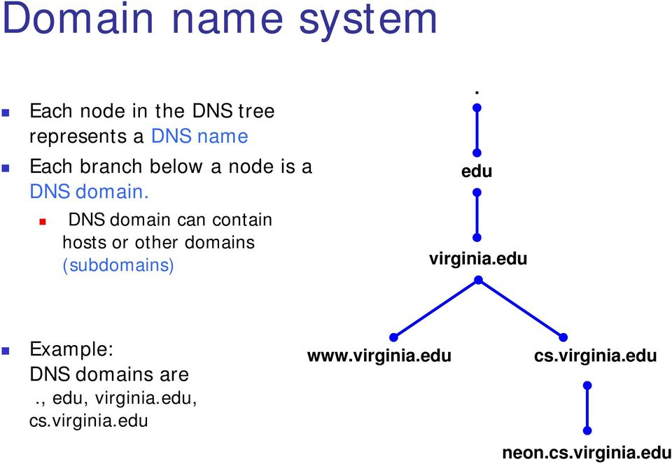 DNS domain can contain hosts or other domains (subdomains). edu virginia.