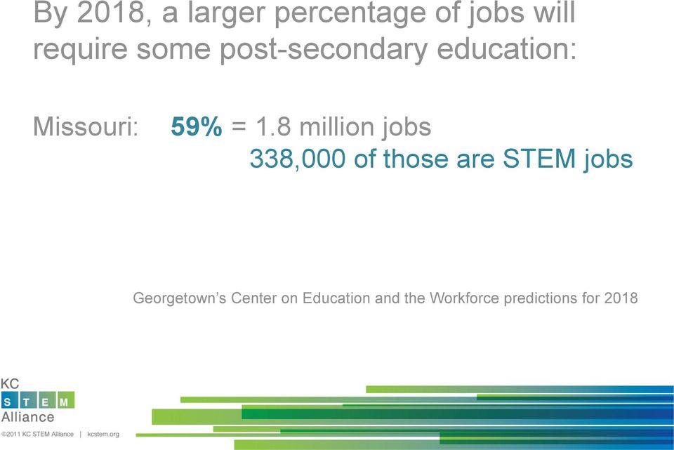 8 million jobs 338,000 of those are STEM jobs