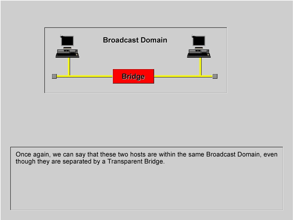 the same Broadcast Domain, even though