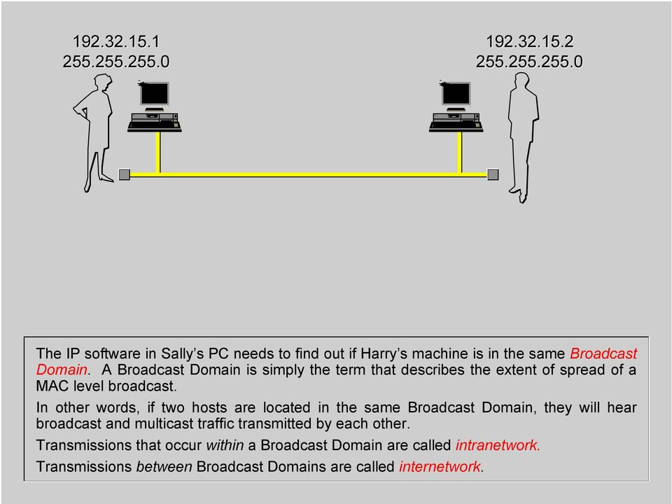 In other words, if two hosts are located in the same Broadcast Domain, they will hear broadcast and multicast traffic