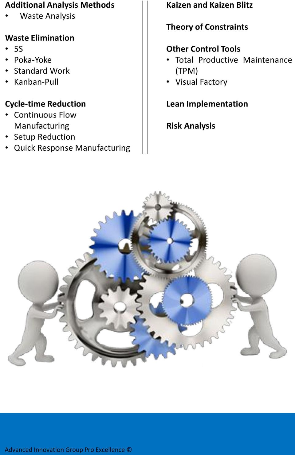 Quick Response Manufacturing Kaizen and Kaizen Blitz Theory of Constraints Other