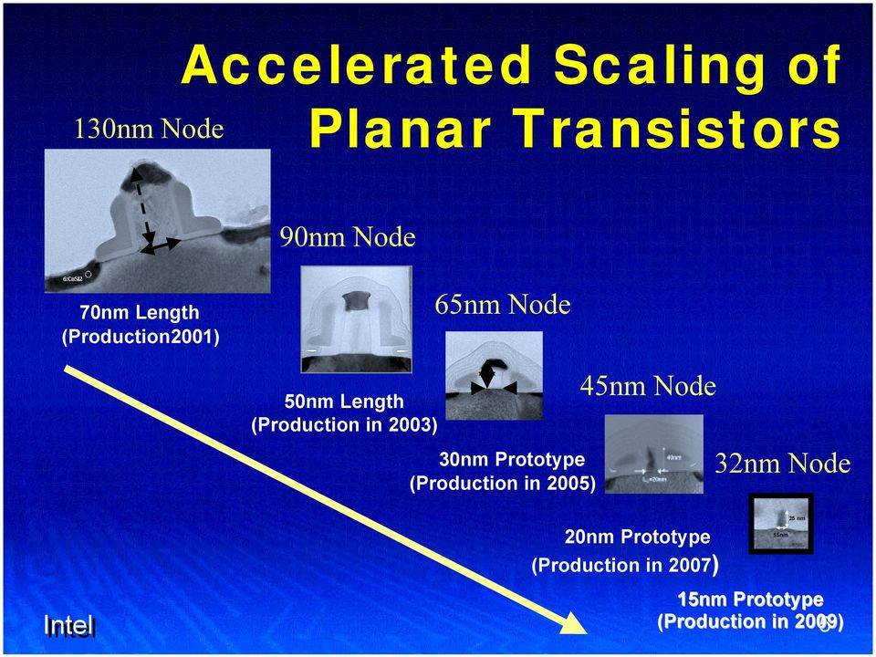 30nm Prototype (Production in 2005) 45nm Node 20nm Prototype