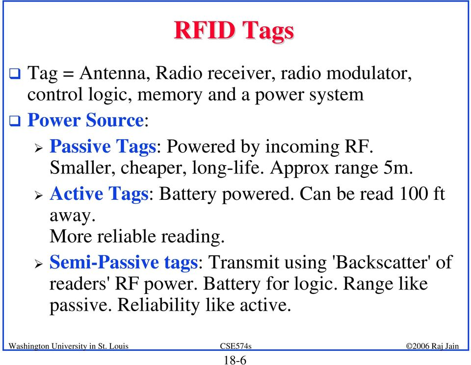 """ Active Tags: Battery powered. Can be read 100 ft away. More reliable reading."