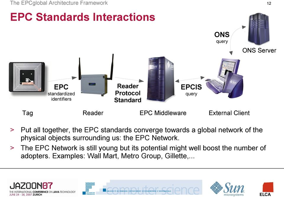 standards converge towards a global network of the physical objects surrounding us: the EPC Network.