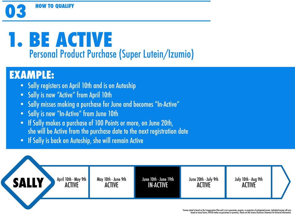becomes In-Active Sally is now In-Active from June 10th If Sally makes a purchase of 100 or more, on June 20th, she will be Active from the purchase date to the next registration date If Sally is